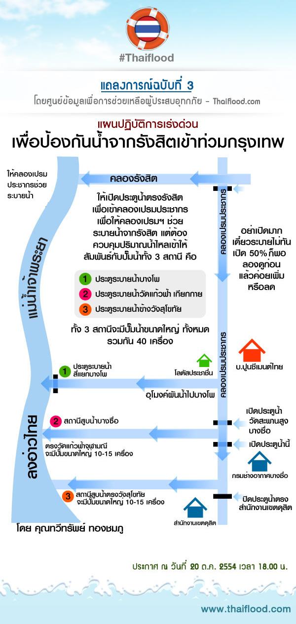 แถลงการณ์ Thaiflood