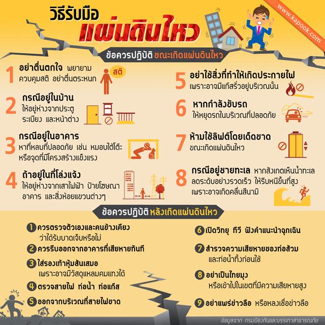 ข้อปฏิบัติตัวเมื่อเกิดแผ่นดินไหว ทำอย่างไรให้ปลอดภัย