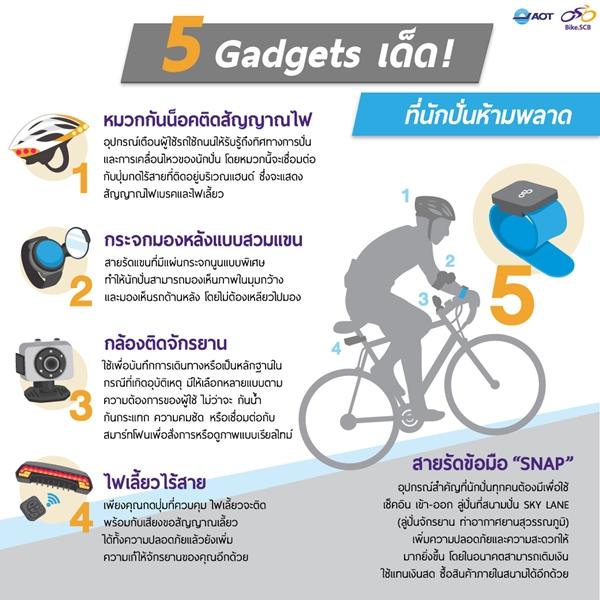 แนะนำ 5 Gadgets ที่นักปั่นจักรยานตัวจริงต้องมี