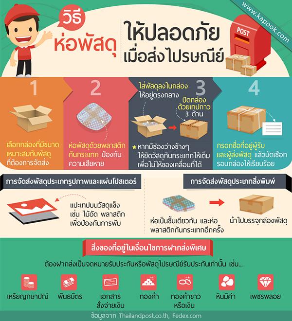 วิธีห่อพัสดุส่งไปรษณีย์ ของแบบไหนห่ออย่างไร ให้ปลอดภัย